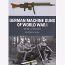 German Machine Guns of World War I - MG 08 and MG 08/15...